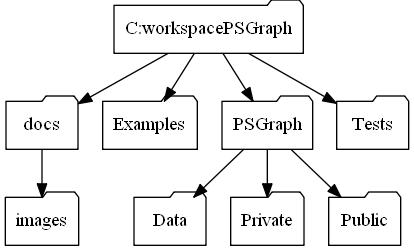 Scripted - PSGraph Docs