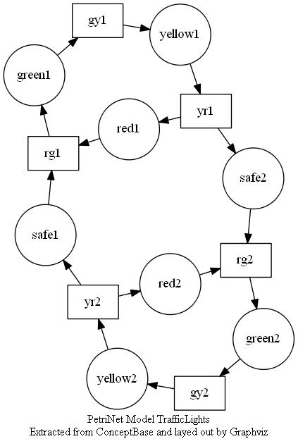 Gallery - PSGraph Docs